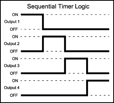 Sequential Timer Logic